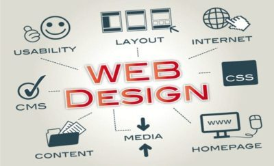 What is Effective Web Design? | Call In The Experts
