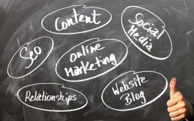 Online Marketing is More Important Than Ever And Here's Why