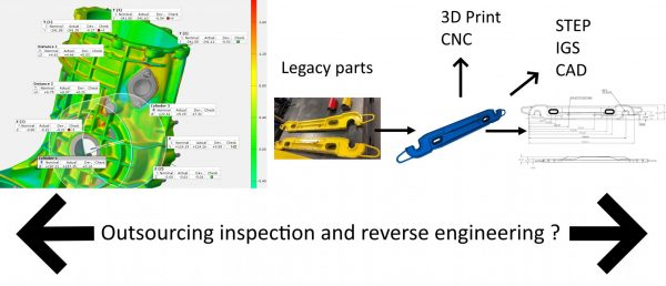 The Value Of Outsourcing CAD Work And Inspection